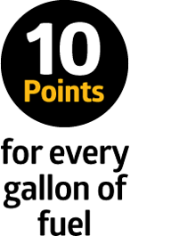 10 points graphic